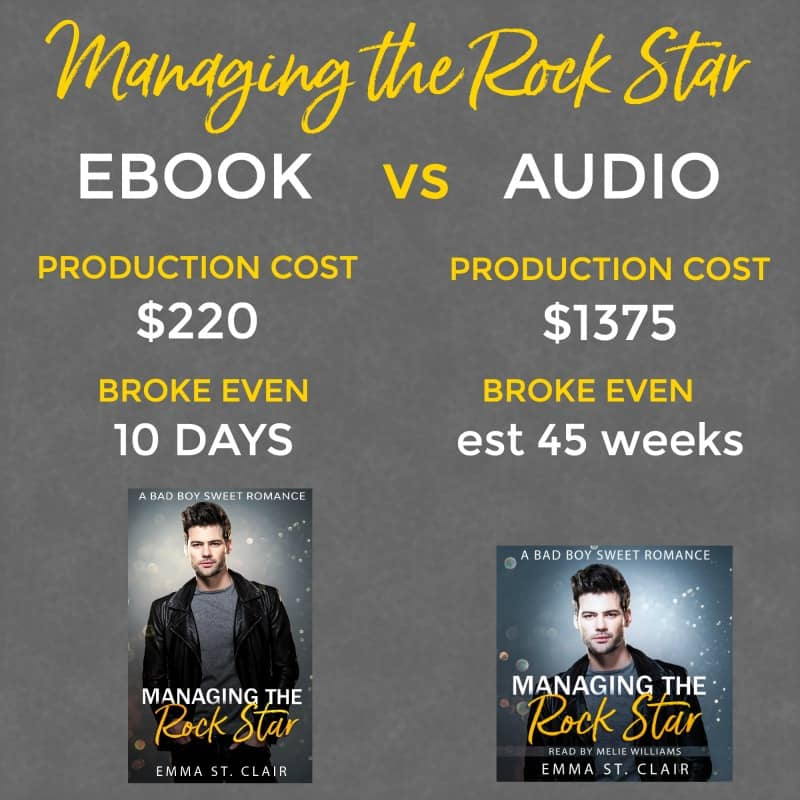 costs of audiobook production vs ebook production